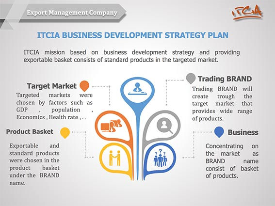 ITCIA Plan